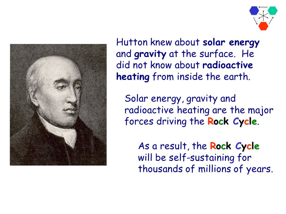 Hutton knew about solar energy and gravity at the surface
