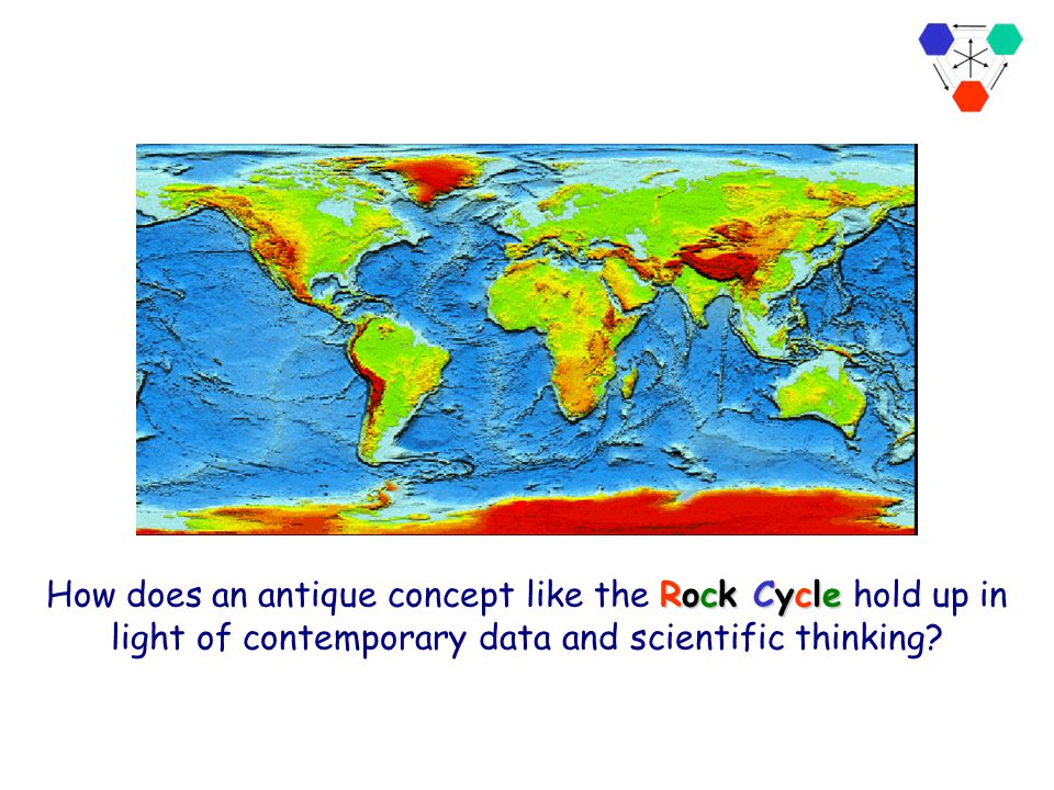 How does an antique concept like the Rock Cycle hold up in light of contemporary data and scientific thinking