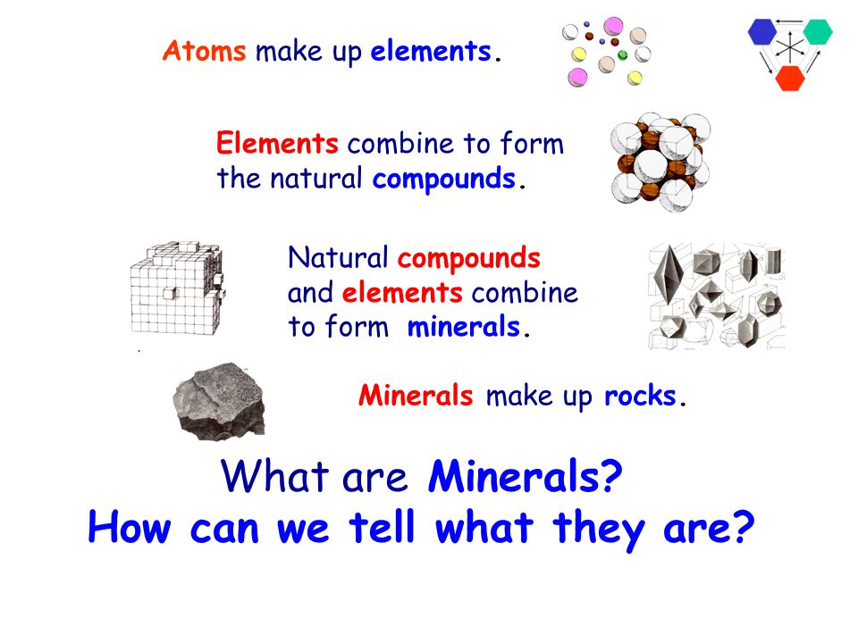 What are Minerals How can we tell what they are