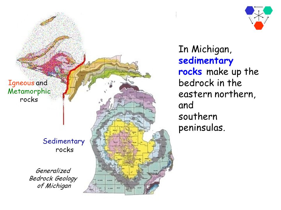 In Michigan, sedimentary rocks make up the bedrock in the eastern northern, and southern peninsulas.