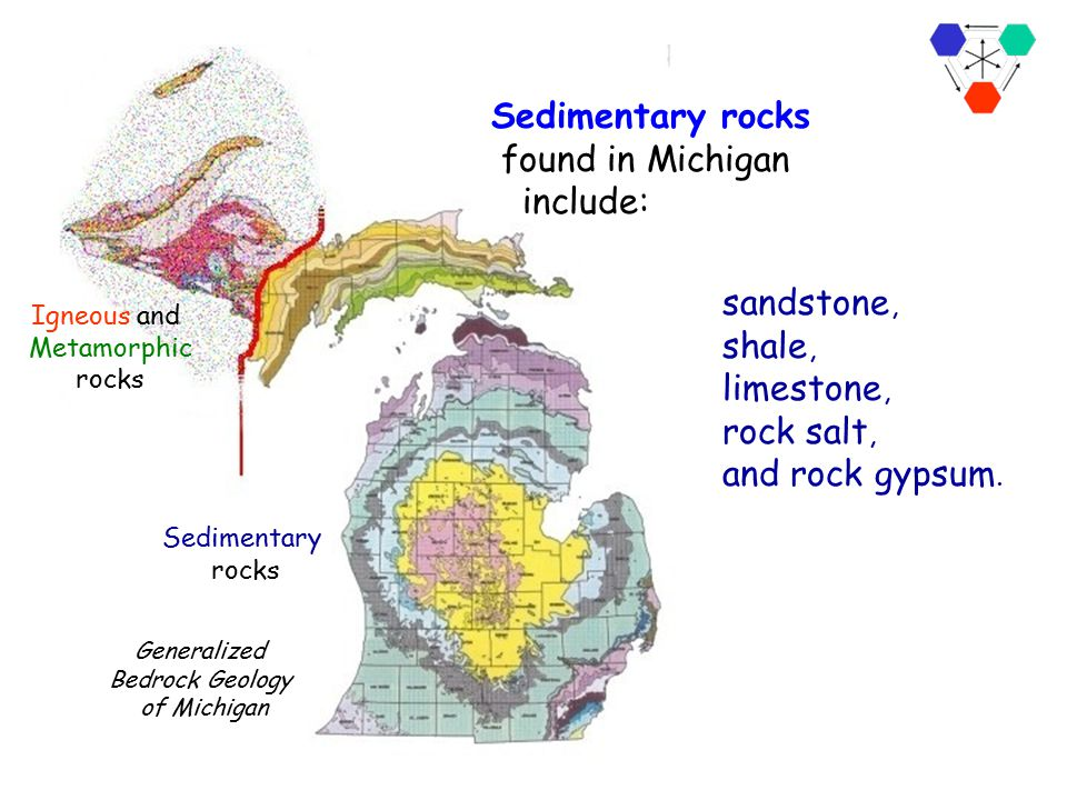Sedimentary rocks found in Michigan include: