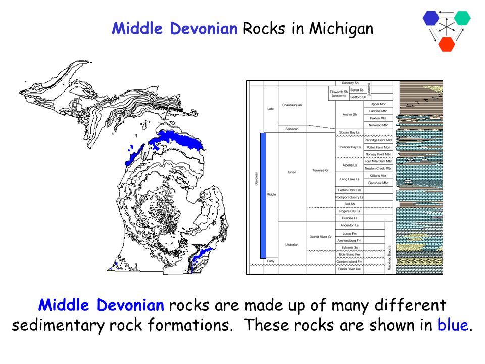 Middle Devonian Rocks in Michigan