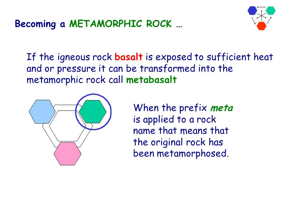 Becoming a METAMORPHIC ROCK …