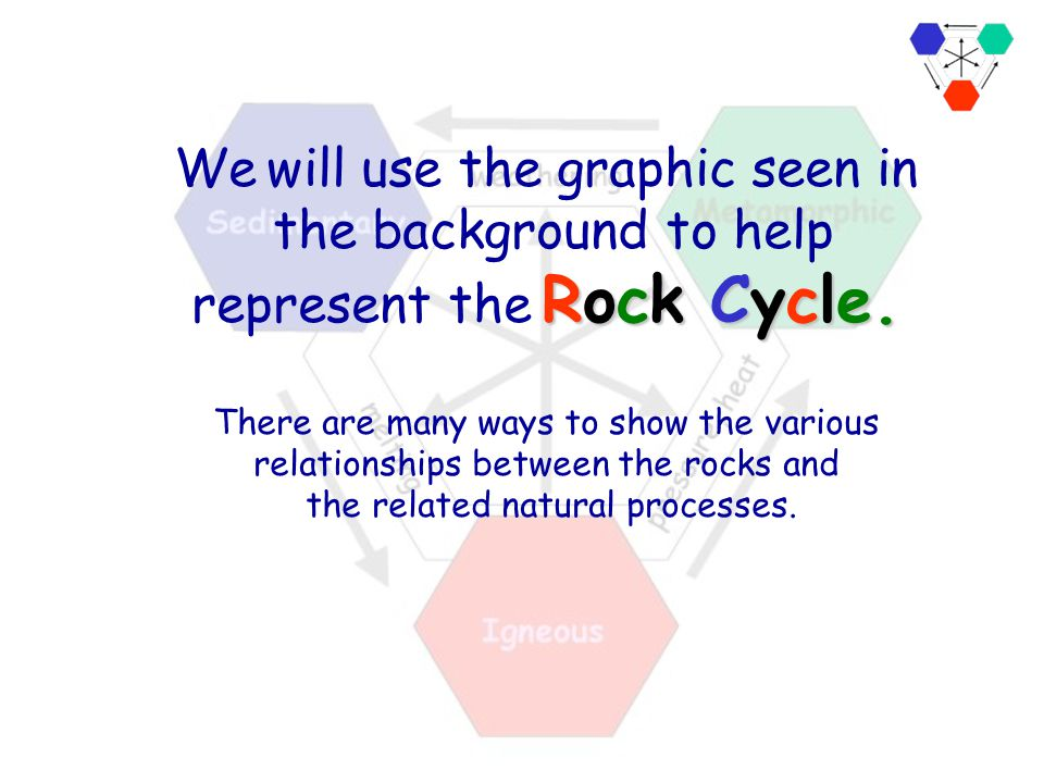 We will use the graphic seen in the background to help represent the Rock Cycle.