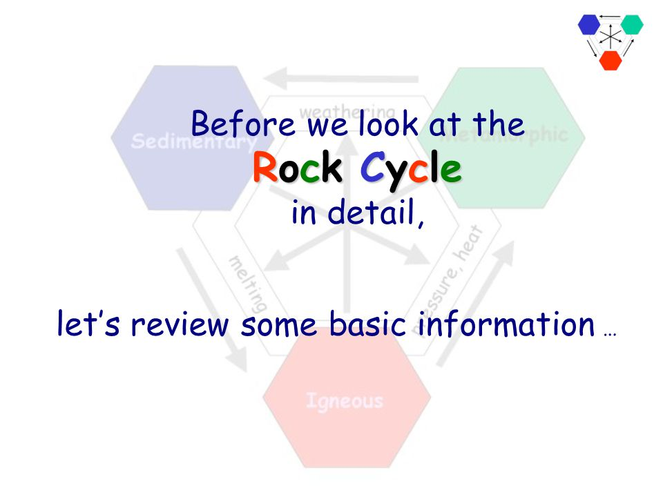 Before we look at the Rock Cycle in detail,