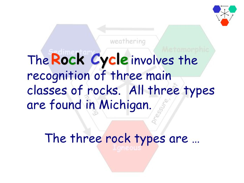 The three rock types are …
