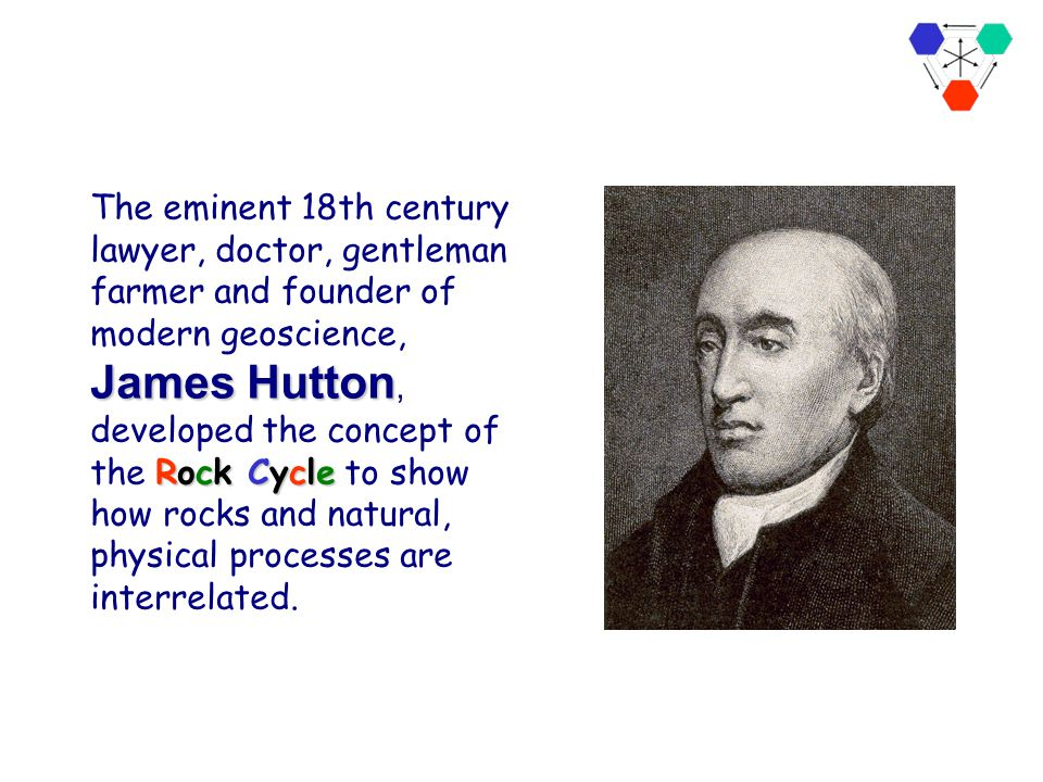 The eminent 18th century lawyer, doctor, gentleman farmer and founder of modern geoscience, James Hutton, developed the concept of the Rock Cycle to show how rocks and natural, physical processes are interrelated.