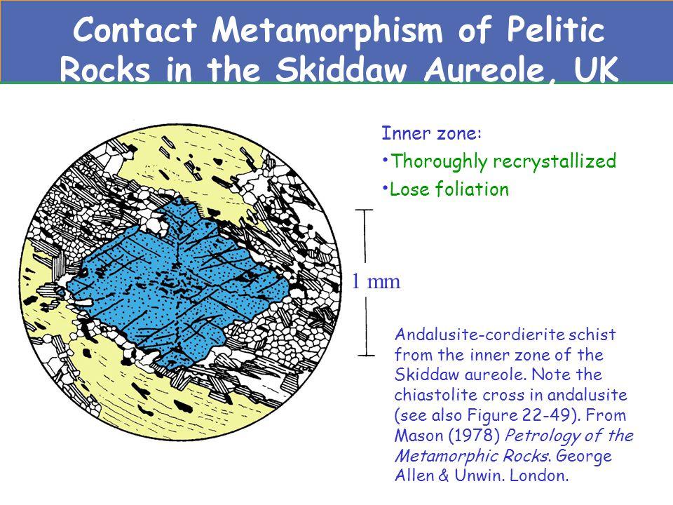 Contact Metamorphism of Pelitic Rocks in the Skiddaw Aureole, UK