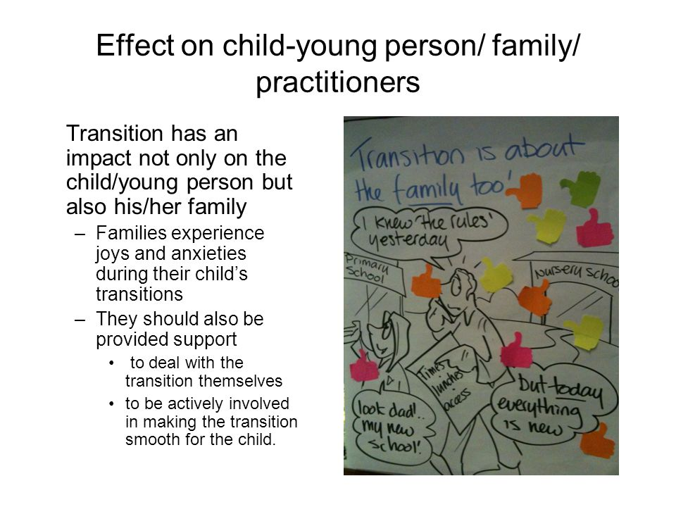 Effect on child-young person/ family/ practitioners