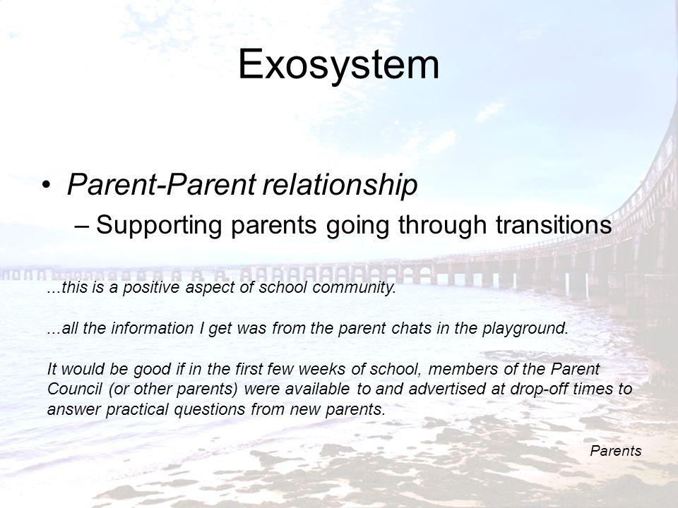 Exosystem Parent-Parent relationship