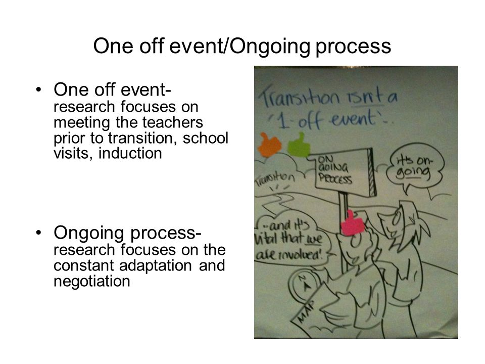 One off event/Ongoing process