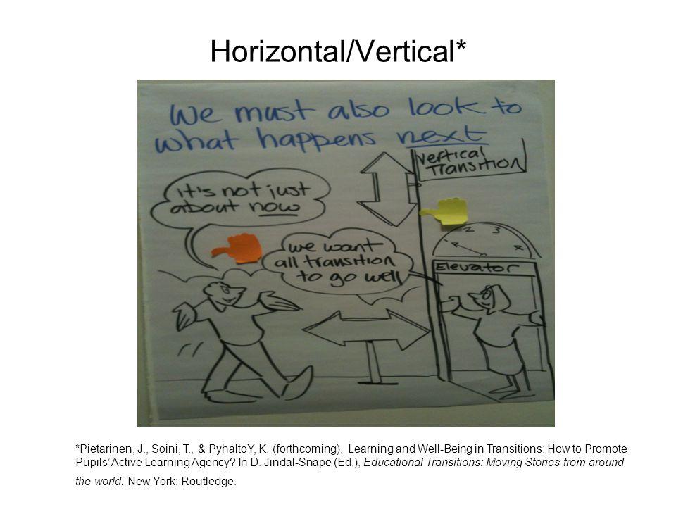 Horizontal/Vertical*