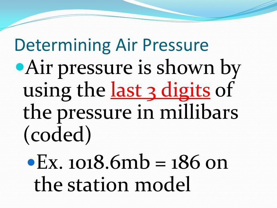 Determining Air Pressure
