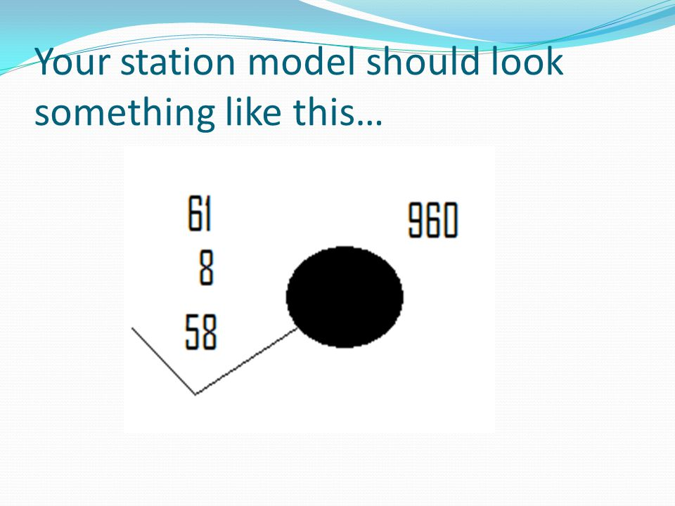 Your station model should look something like this…