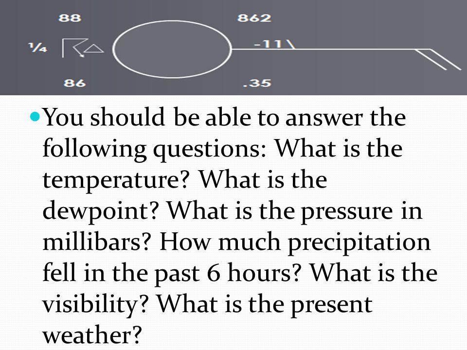 You should be able to answer the following questions: What is the temperature.