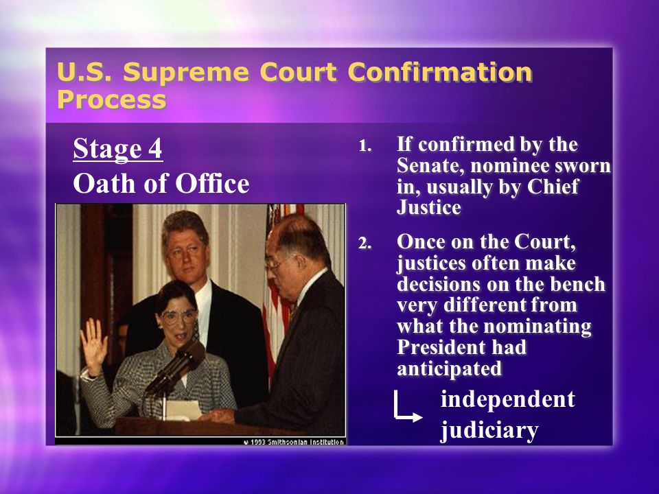 U.S. Supreme Court Confirmation Process