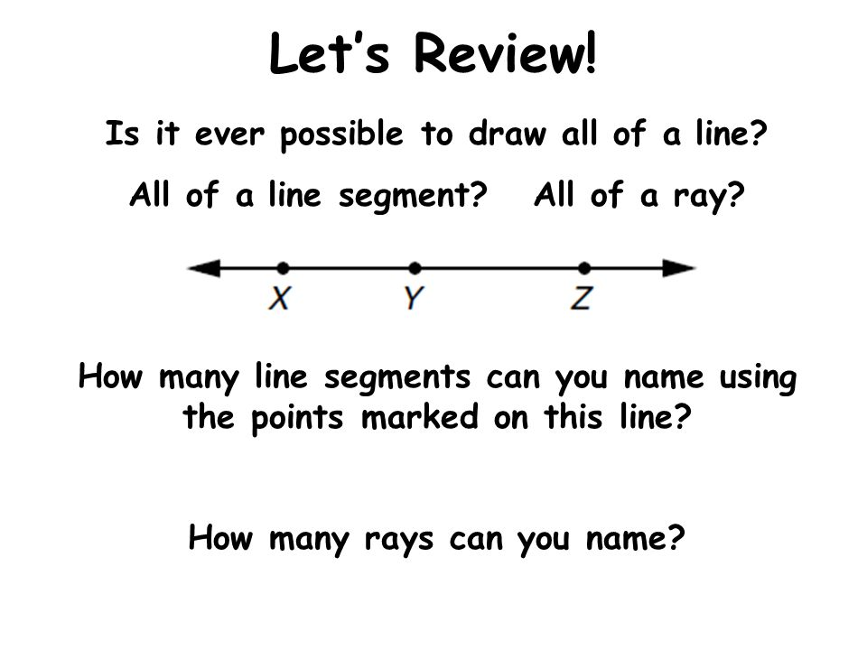 Let's Review! Is it ever possible to draw all of a line