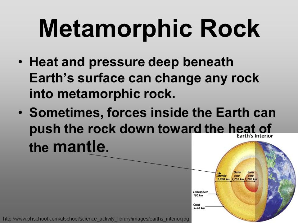 Metamorphic Rock Heat and pressure deep beneath Earth's surface can change any rock into metamorphic rock.