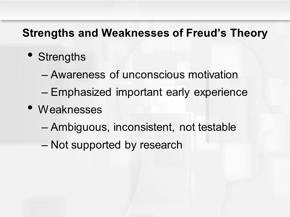 Strengths and Weaknesses of Freud's Theory