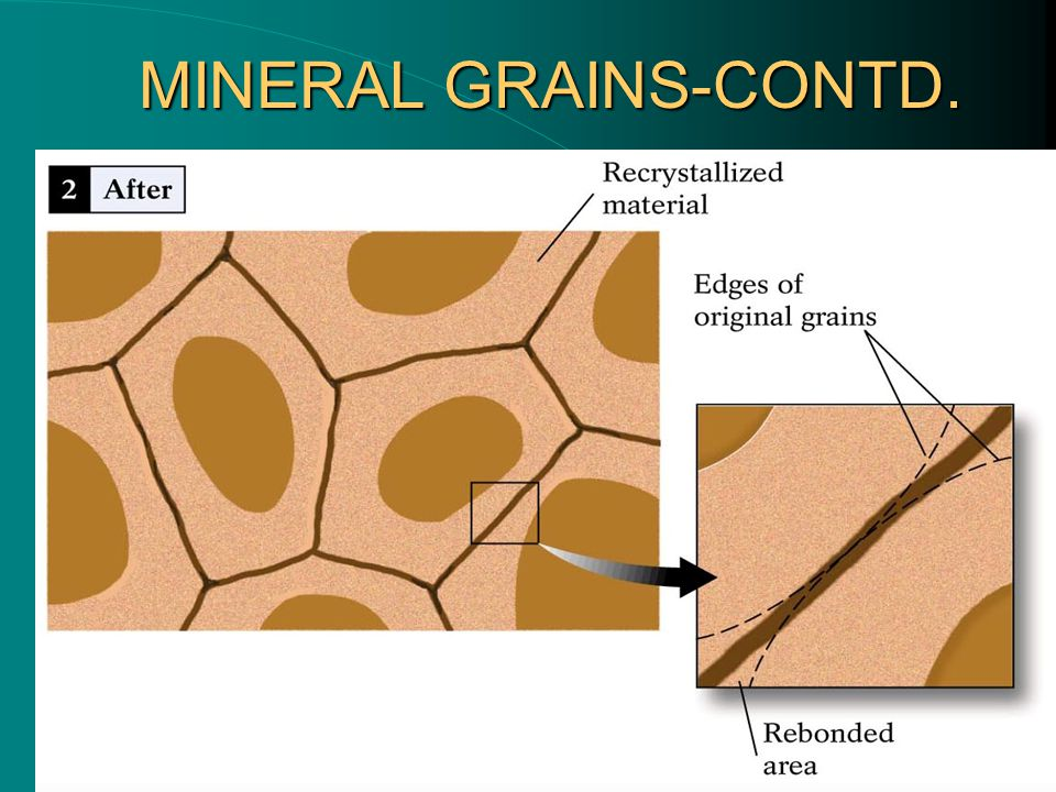 MINERAL GRAINS-CONTD.