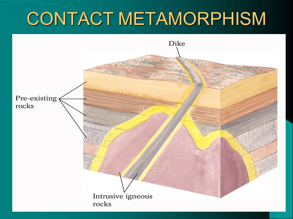 Chapter 7 Metamorphism And Metamorphic Rocks Ppt Video
