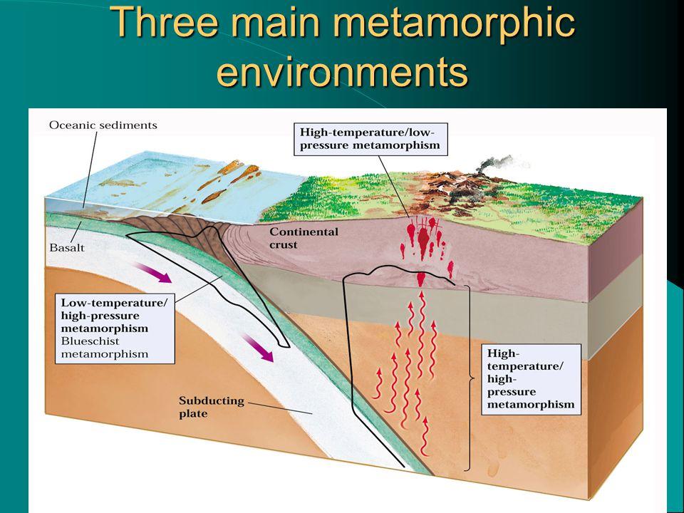 Three main metamorphic environments