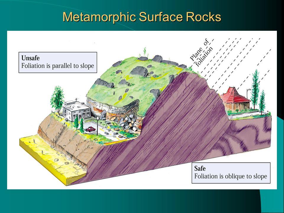 Metamorphic Surface Rocks