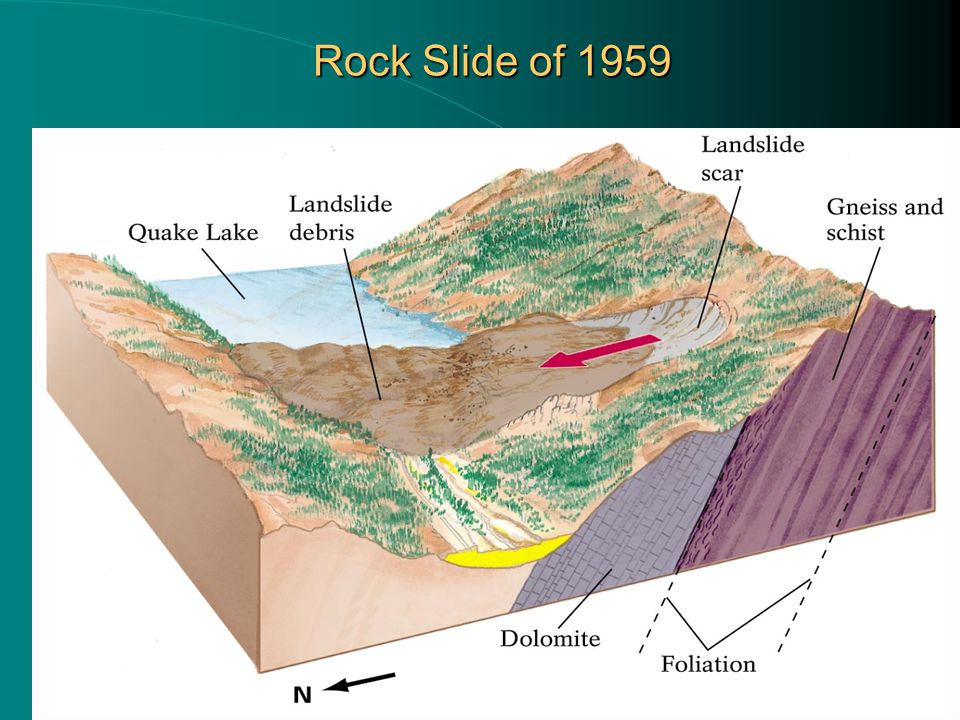Rock Slide of 1959