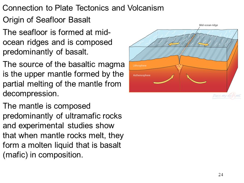 Connection to Plate Tectonics and Volcanism