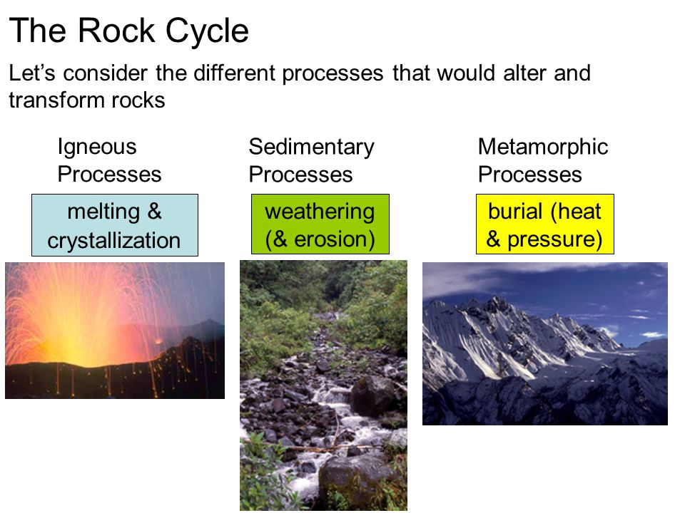 The Rock Cycle Let's consider the different processes that would alter and transform rocks. Igneous.