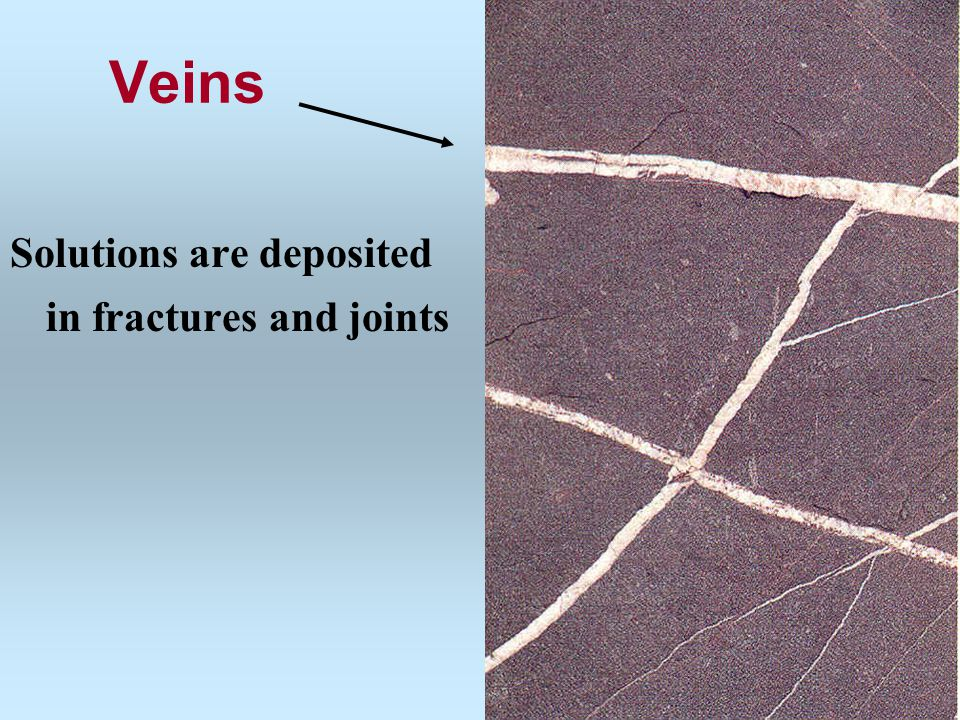 Veins Solutions are deposited in fractures and joints