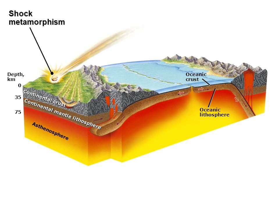 Shock metamorphism Depth, km Oceanic crust 35 Continental crust