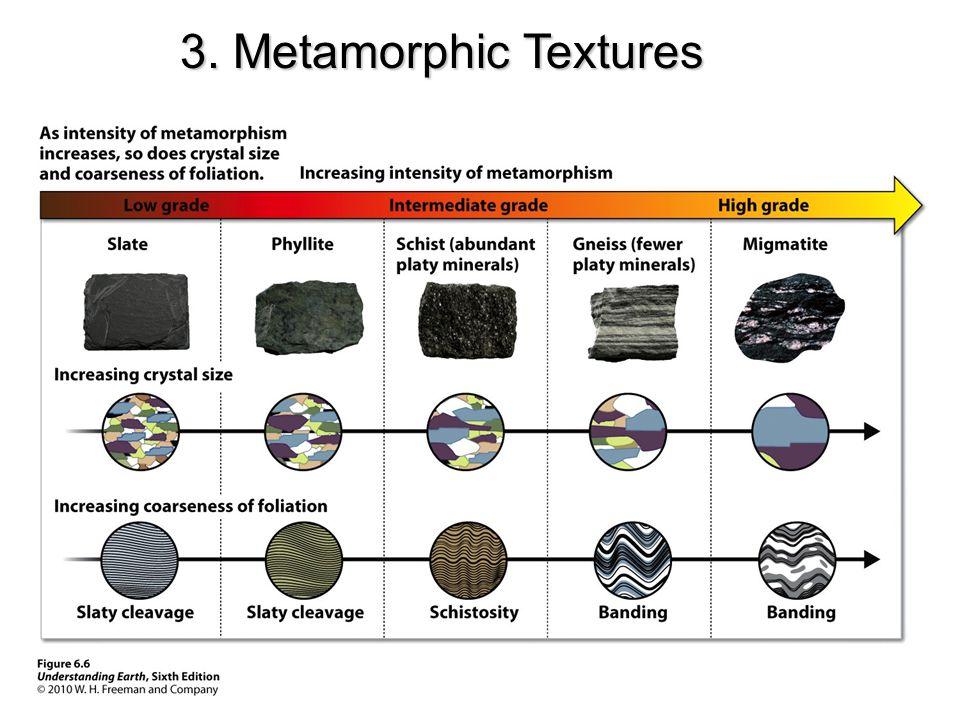 3. Metamorphic Textures Low grade Intermediate grade