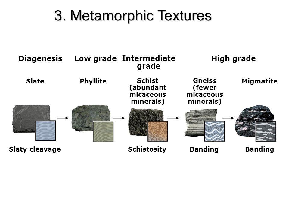 3. Metamorphic Textures Diagenesis Low grade Intermediate grade