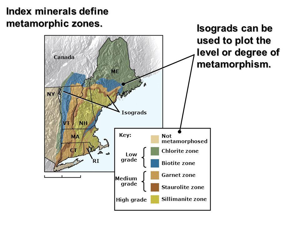 Index minerals define metamorphic zones. Isograds can be