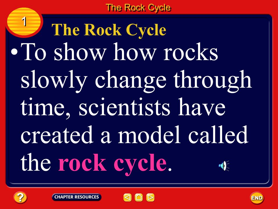 The Rock Cycle 1. The Rock Cycle.