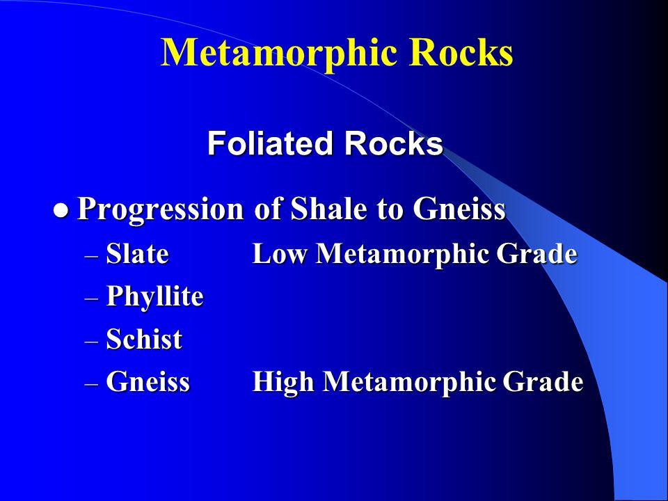 Metamorphic Rocks Foliated Rocks Progression of Shale to Gneiss
