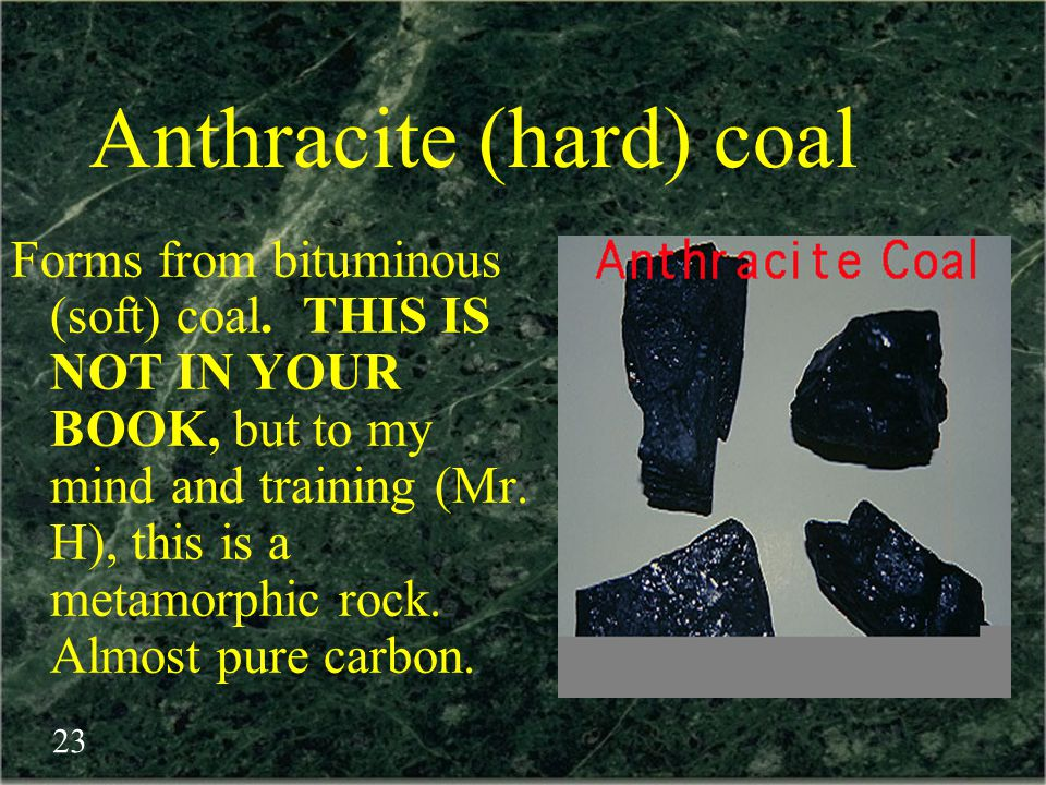 Anthracite (hard) coal