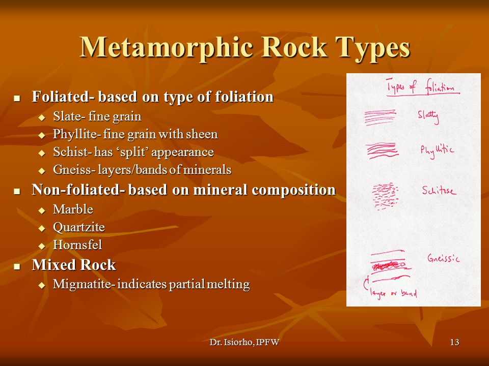 Metamorphic Rock Types