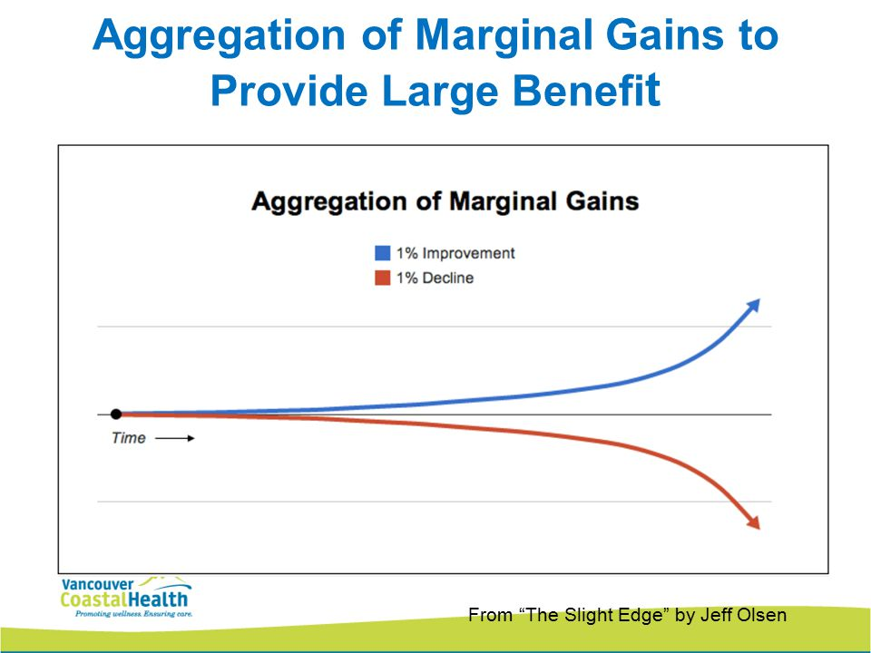 Aggregation of Marginal Gains to Provide Large Benefit