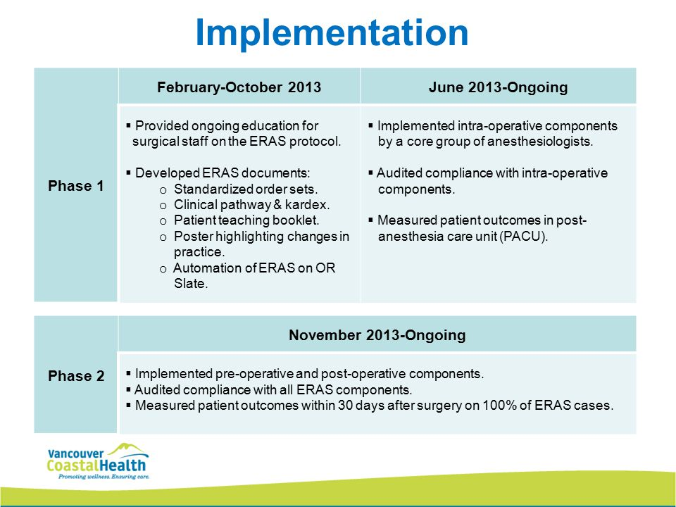 Implementation Phase 1 February-October 2013 June 2013-Ongoing Phase 2