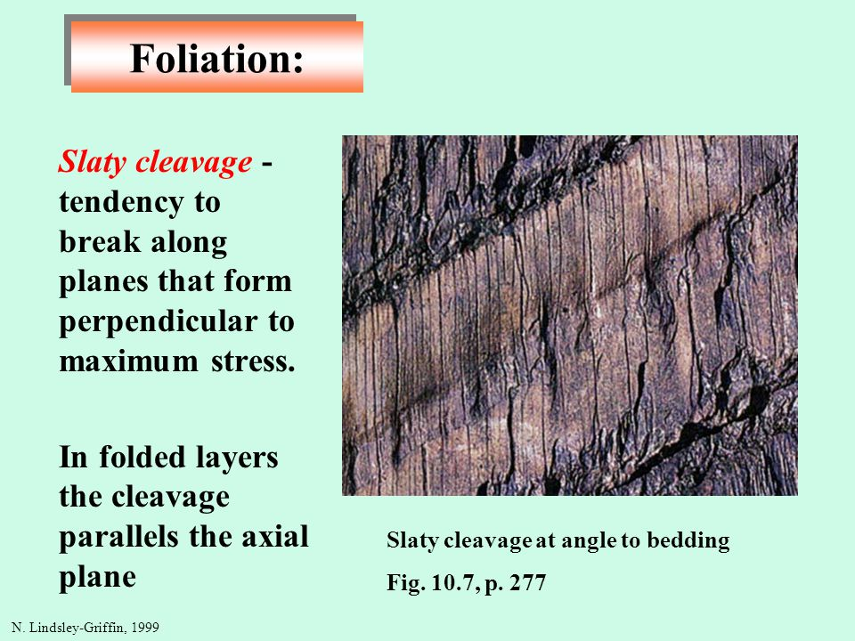 Foliation: Slaty cleavage - tendency to break along planes that form perpendicular to maximum stress.