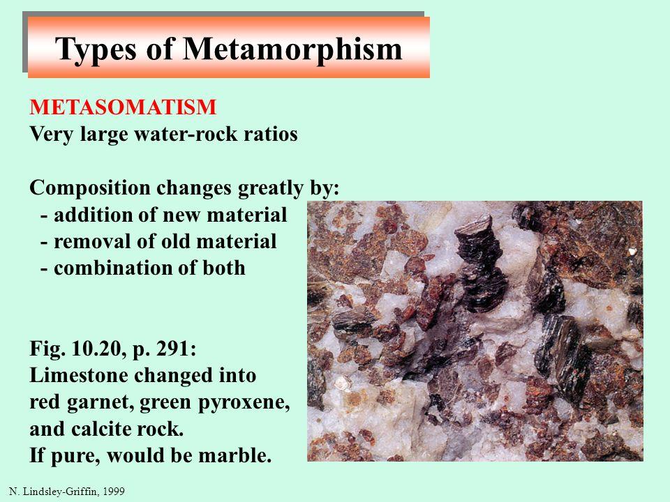 Types of Metamorphism METASOMATISM Very large water-rock ratios