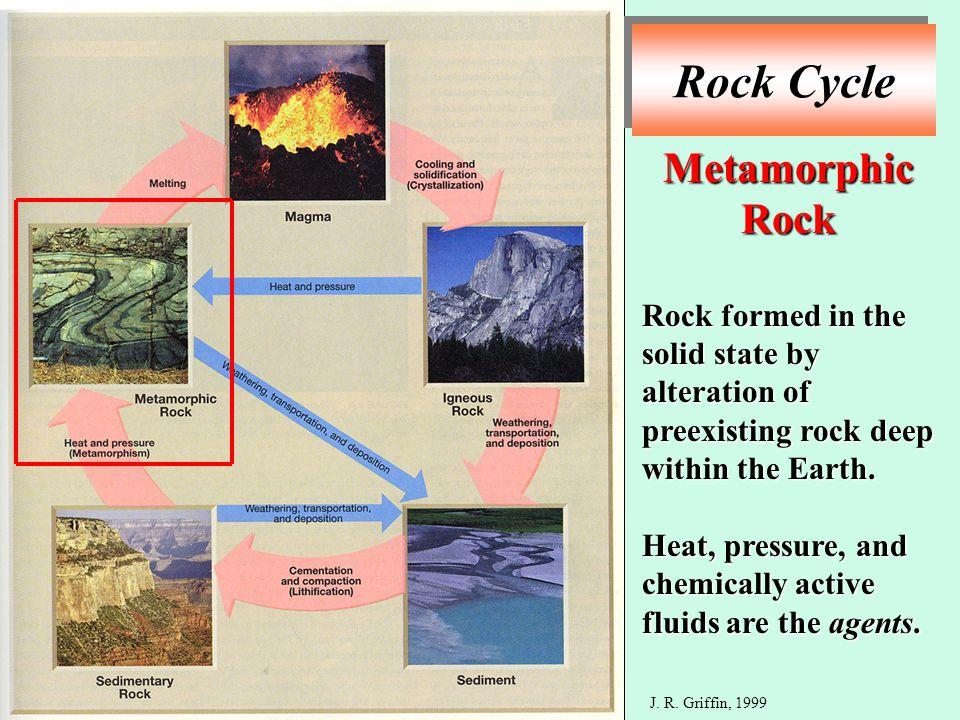 Rock Cycle Metamorphic Rock