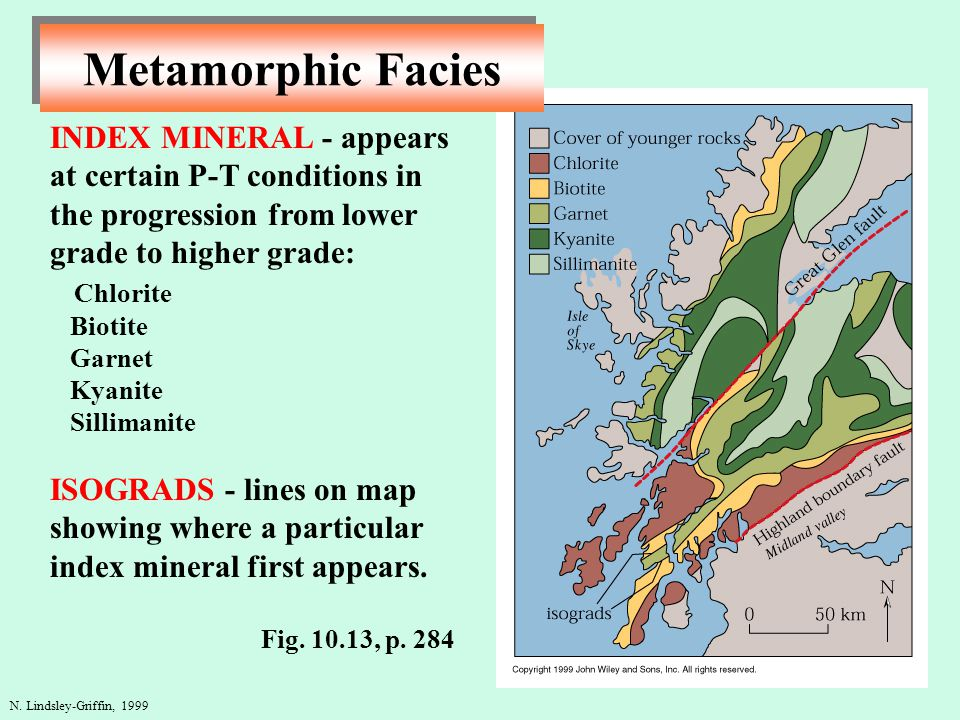 Metamorphic Facies INDEX MINERAL - appears at certain P-T conditions in the progression from lower grade to higher grade: