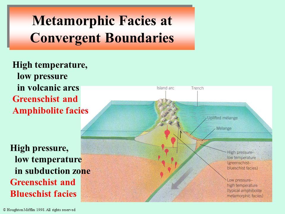 Metamorphic Facies at Convergent Boundaries