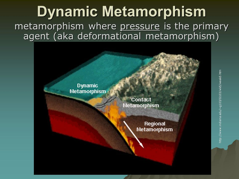 Dynamic Metamorphism metamorphism where pressure is the primary agent (aka deformational metamorphism)