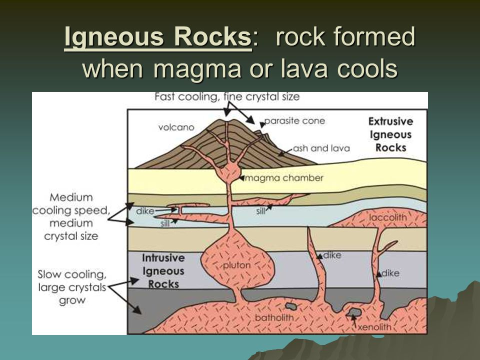 Igneous Rocks: rock formed when magma or lava cools