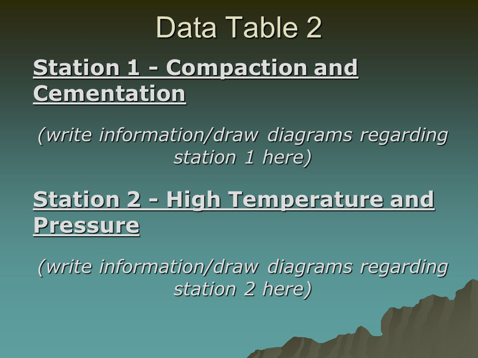 Data Table 2 Station 1 - Compaction and Cementation