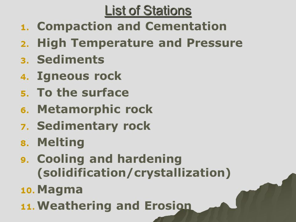 List of Stations Compaction and Cementation